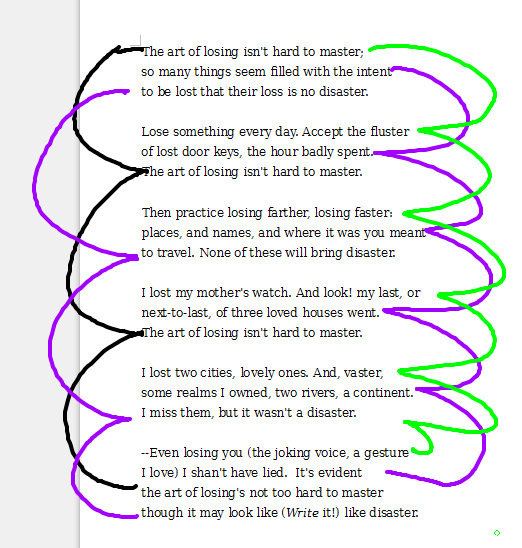 villanelle poem format Poetic forms: the sonnet, the villanelle, and the rondeau the villanelle - the essence of as they will be repeated throughout the rest of the poem.