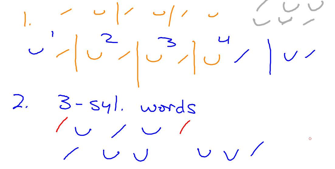 how to speak in iambic pentameter
