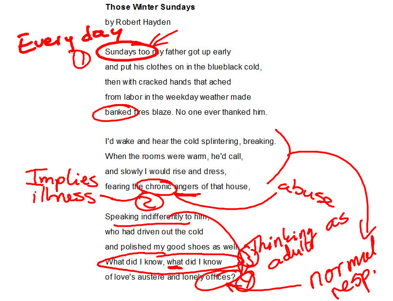 father son relationships in the poems those winter sundays and my papas waltz In robert hayden's those winter sundays, the speaker is a man of the poem in that the father was participating in of a father-son relationship.